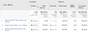 Google-Analytics-Referrer