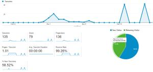 Google-Analytics-Overview