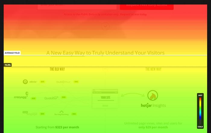 hotjar screenscroll