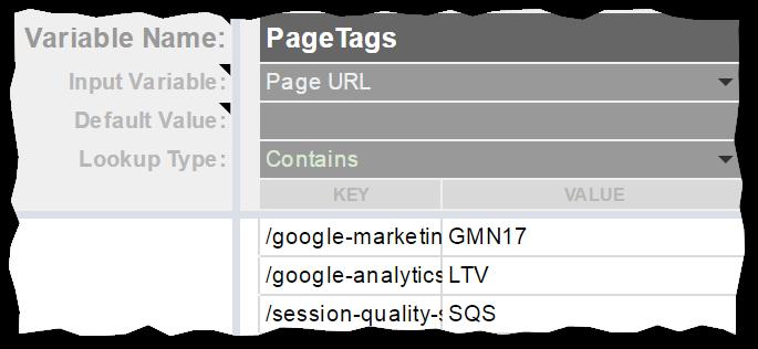 GTM Lookup Table Generator JS - keyvalue