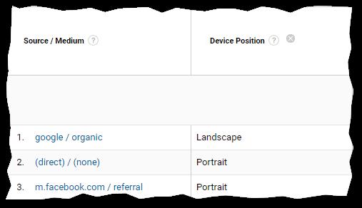 Google Analytics Custom Dimension