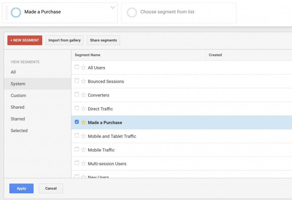 Google Analytics Purchases Segments
