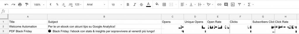 Google Spreadsheet Automations MailChimp data
