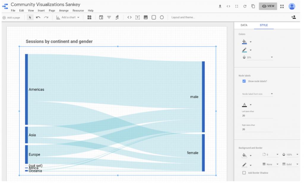 Google Data Studio Community Visualization