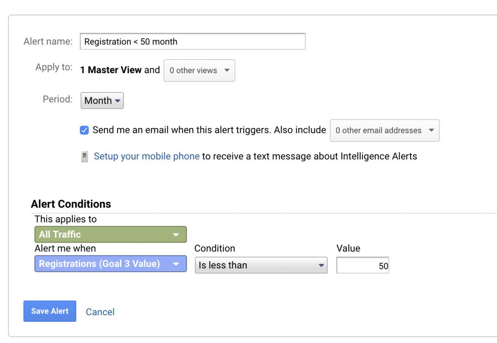 Custom Alerts Google Analytics