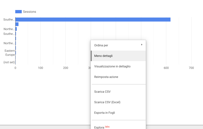 Google Data Studio Hierarchy Drill up