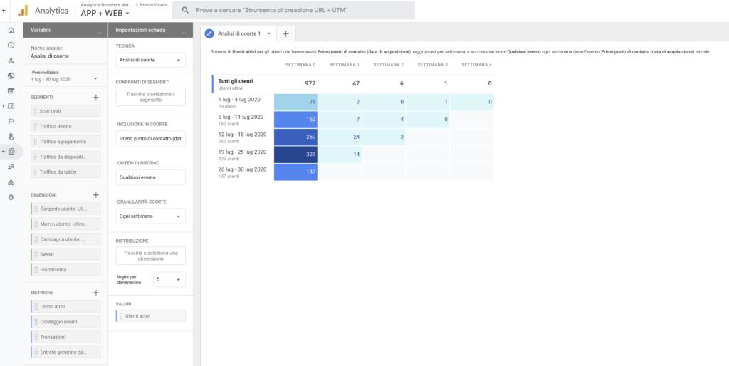 Analisi Coorte Google Analytics App + Web