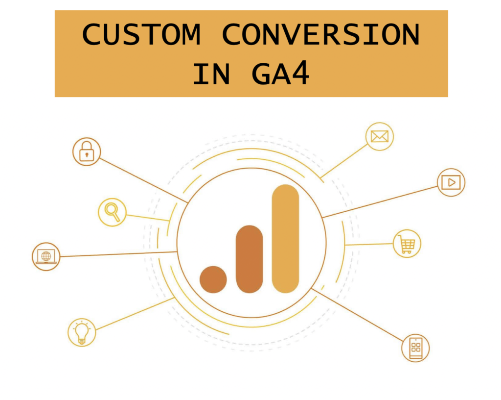 Custom Conversion in GA4