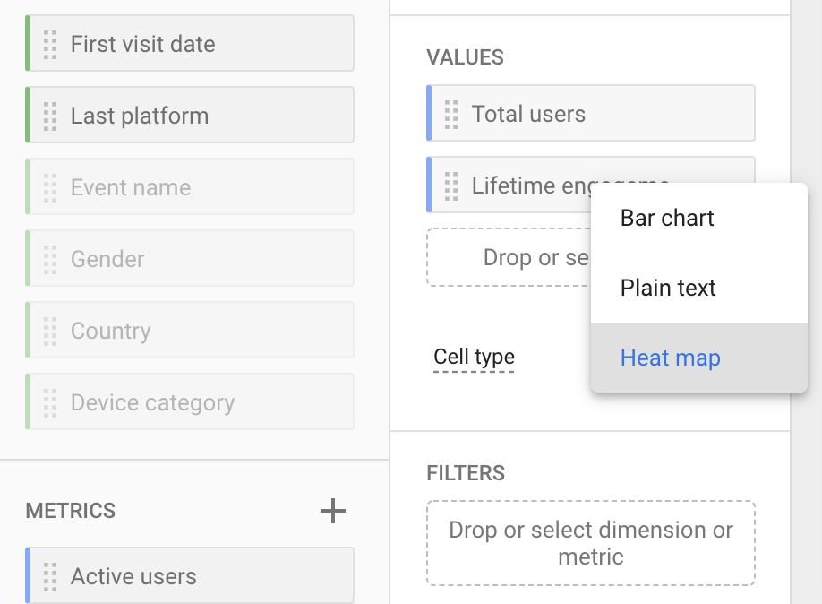 Google Analytics 4 user lifetime 2