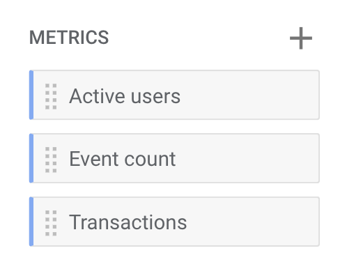 Analytics Hub GA4 - Metrics