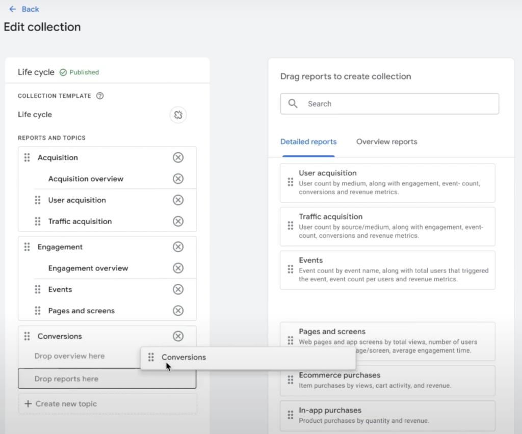 GA4 Report Customization Template Collection
