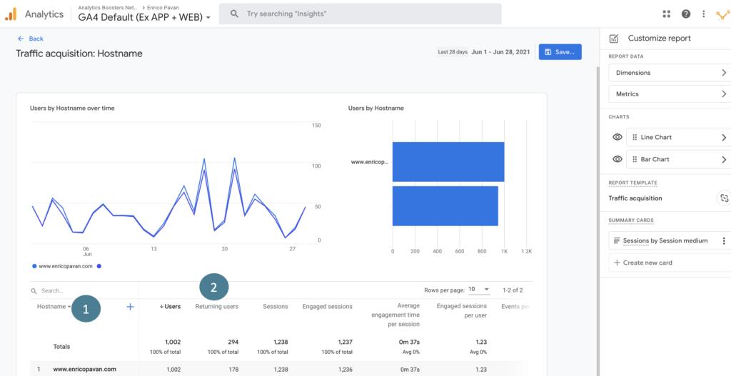 GA4 New UI - Report Customization -Dimensions & Metrics
