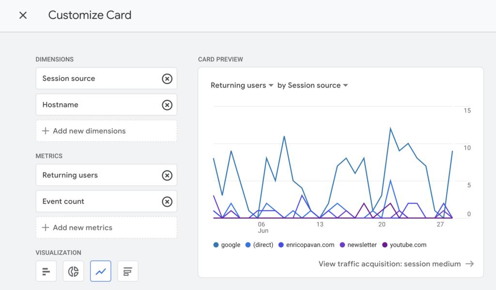 GA4 New UI - Report Customization - New Cards
