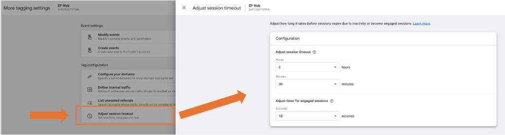 GA4 Adjusted Session Timeout
